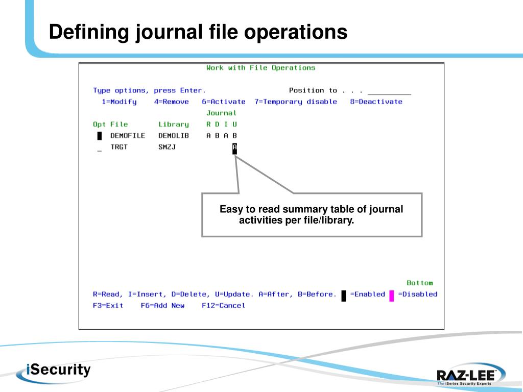 Defining journal file operations
