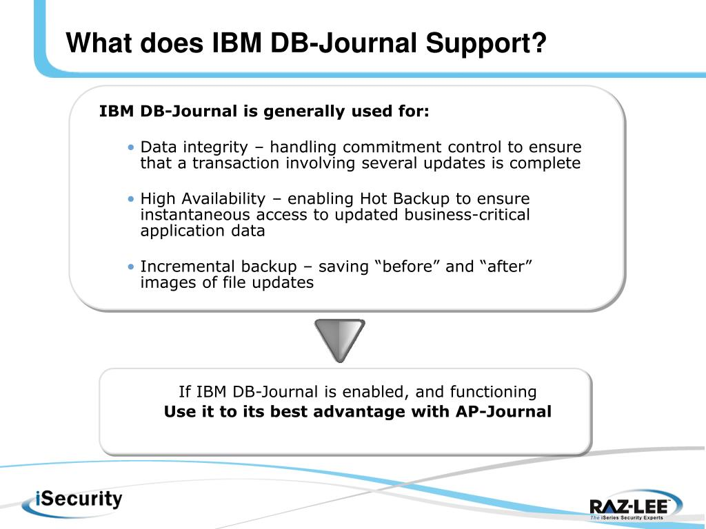 What does IBM DB-Journal Support?