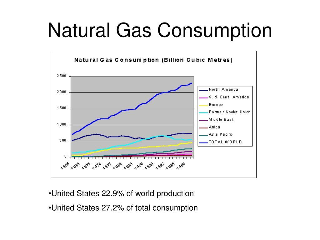 Natural Gas Consumption
