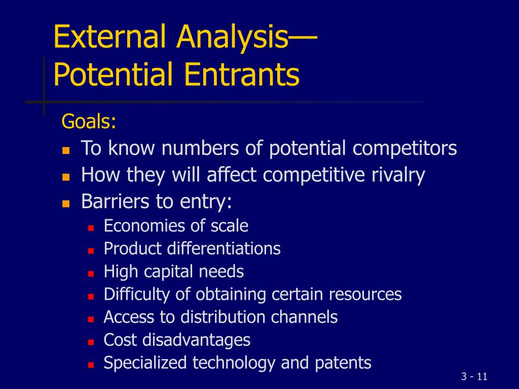 External Analysis—