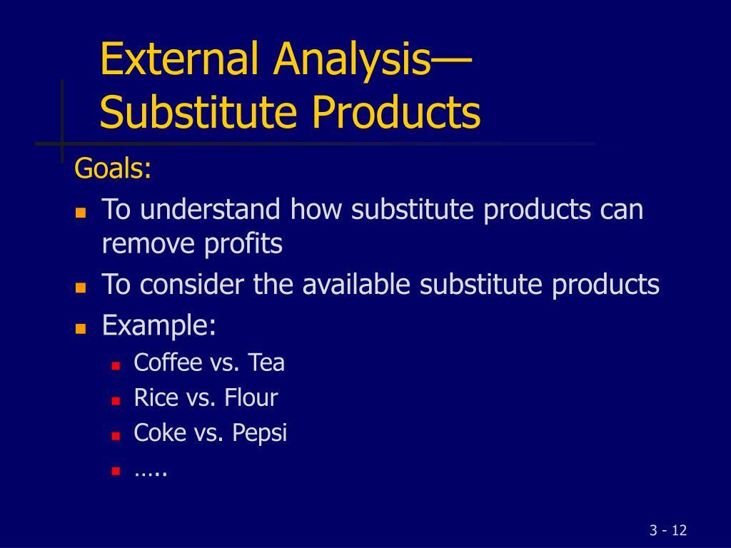 External Analysis—