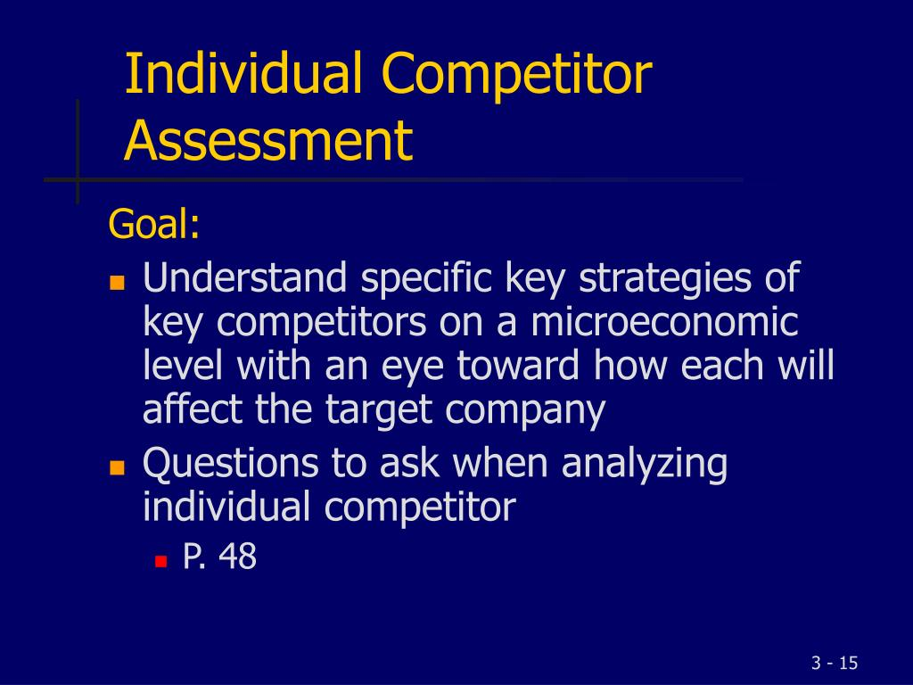 Individual Competitor Assessment