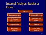 internal analysis studies a firm s