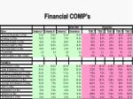 financial comp s21