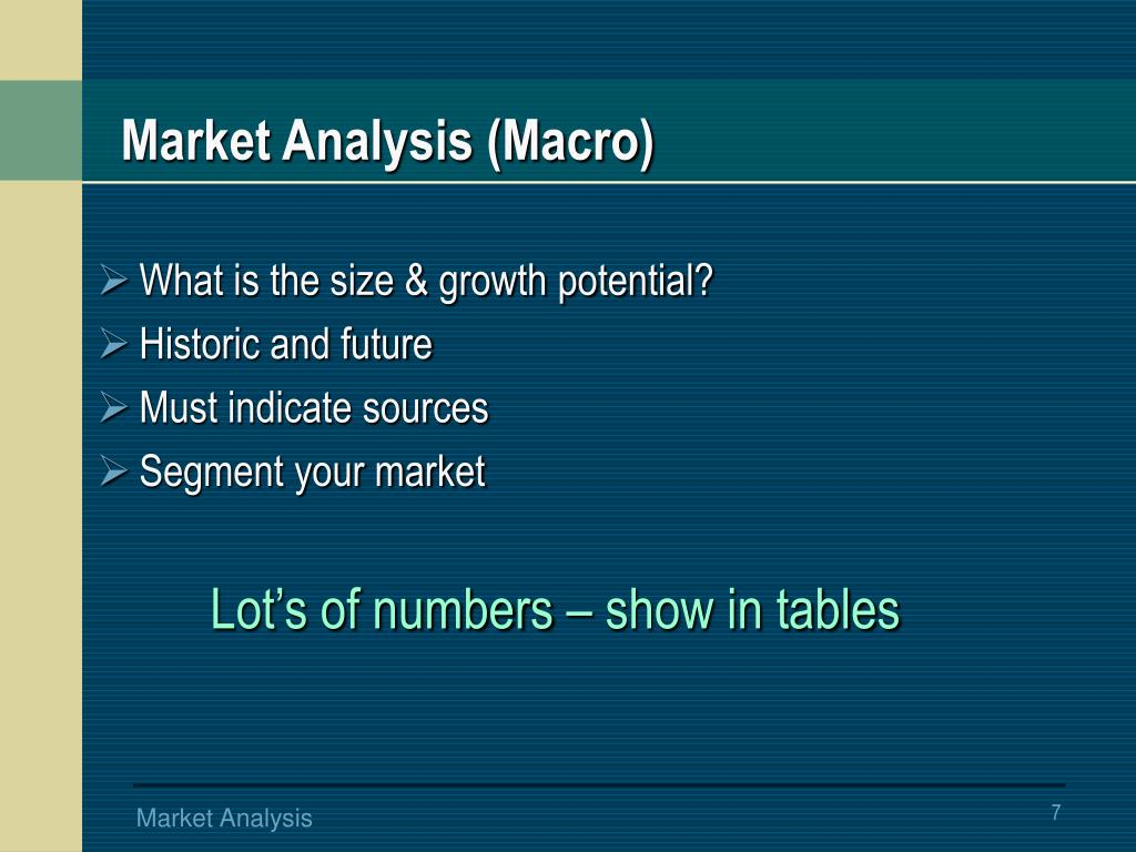 Market Analysis (Macro)