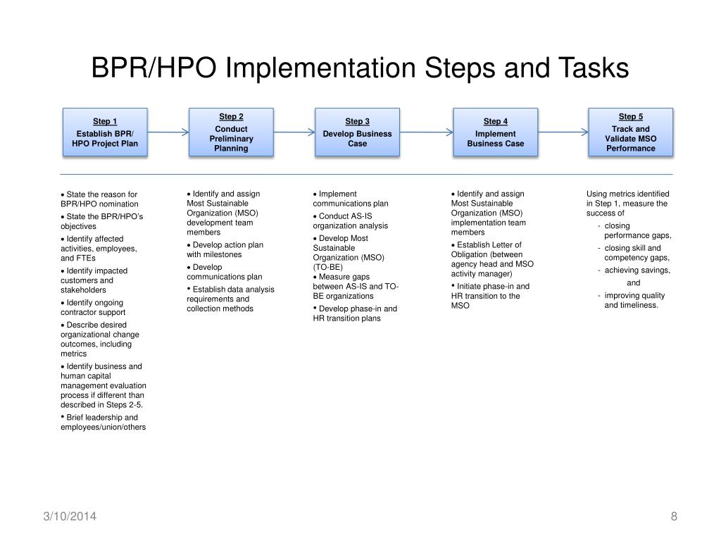 BPR/HPO Implementation Steps and Tasks