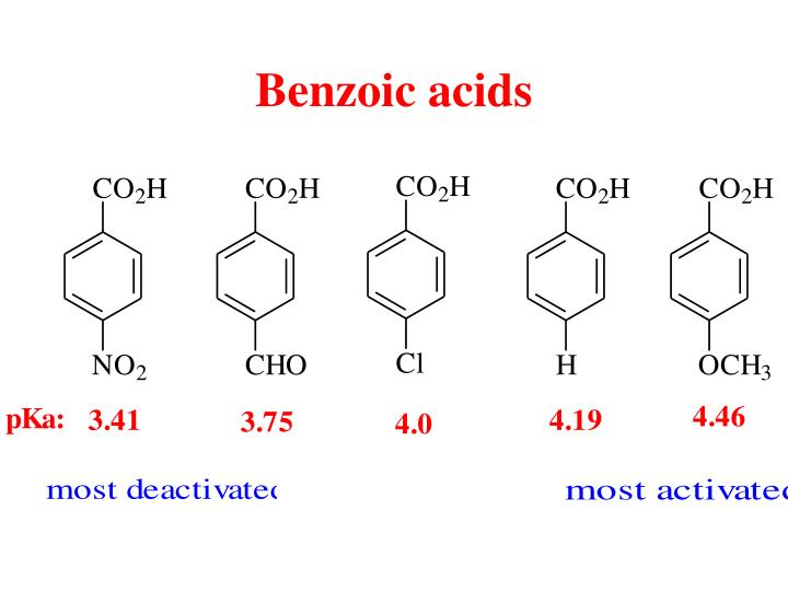 Benzoic acids