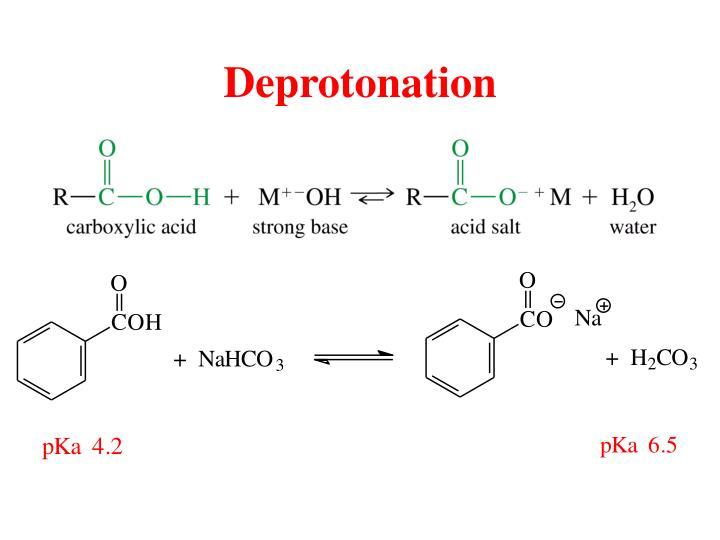 Deprotonation