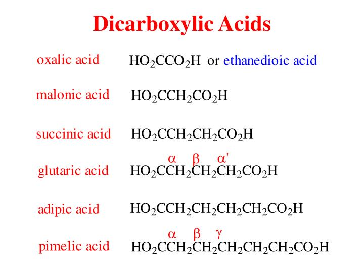 Dicarboxylic Acids