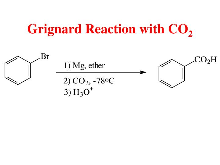 Grignard Reaction with CO