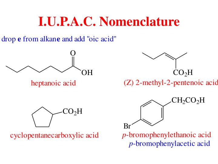 I.U.P.A.C. Nomenclature