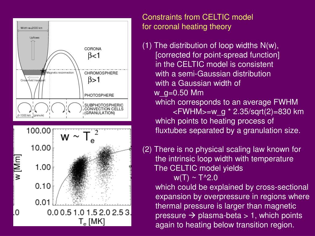 Constraints from CELTIC model