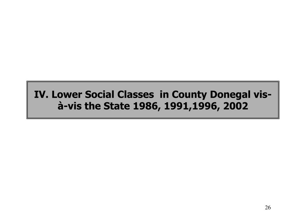 IV. Lower Social Classes  in County Donegal vis-à-vis the State 1986, 1991,1996, 2002