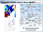 polcoms ersem atlantic margin model