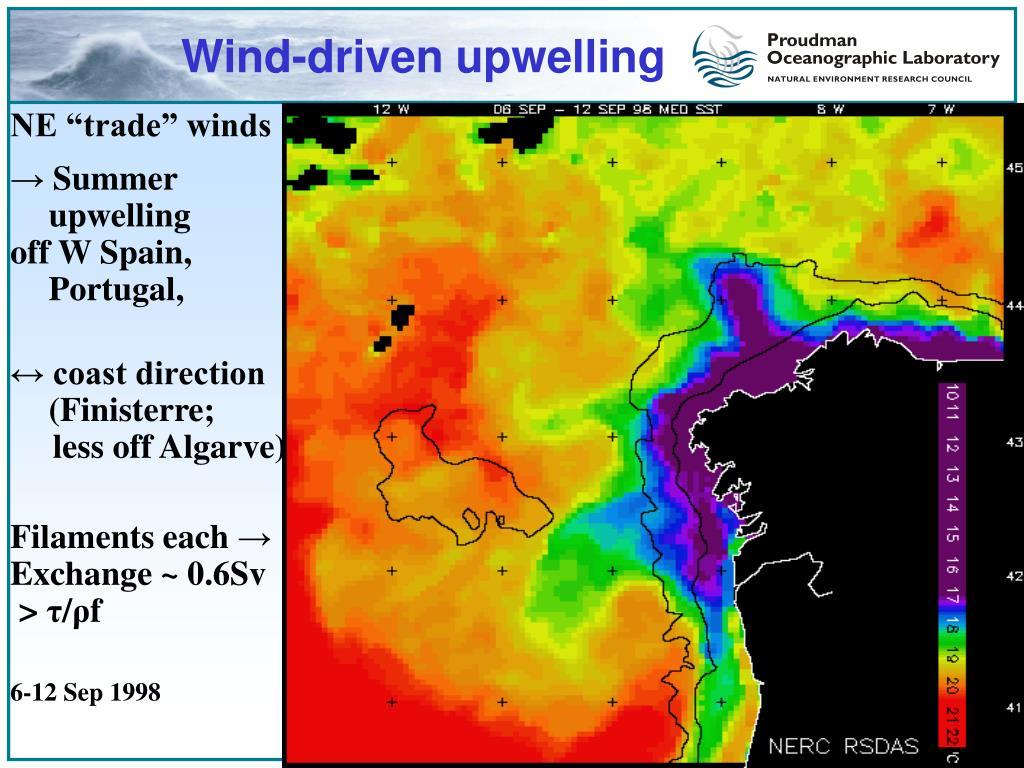 Wind-driven upwelling