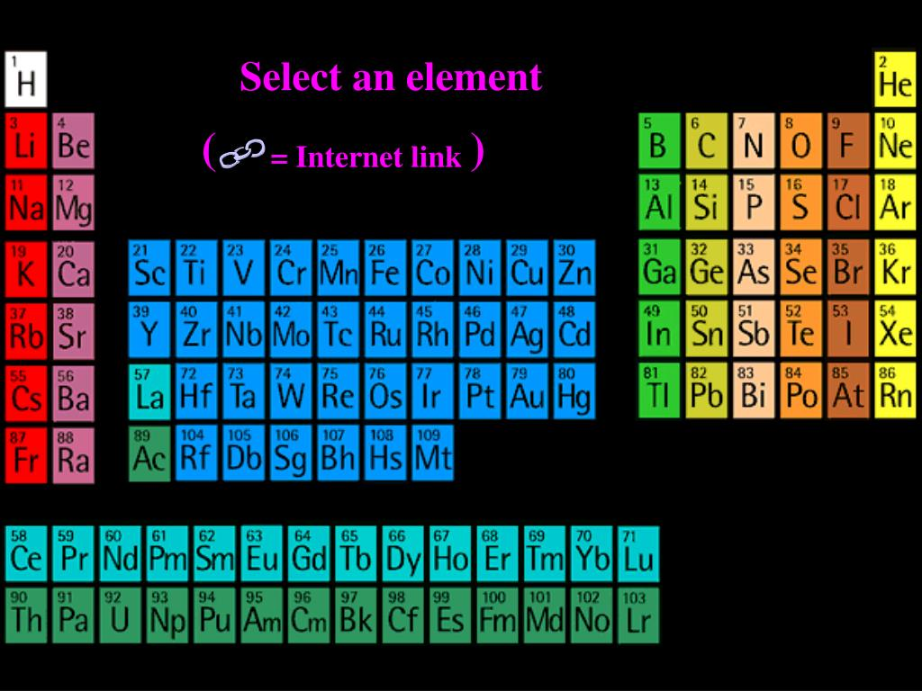 Select an element