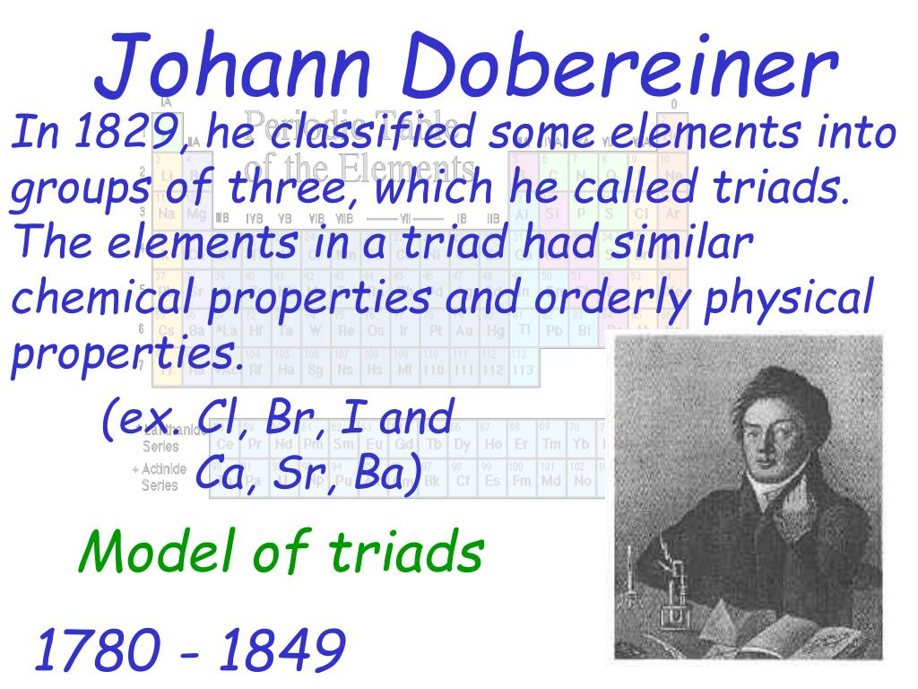 In 1829, he classified some elements into groups of three, which he called triads.