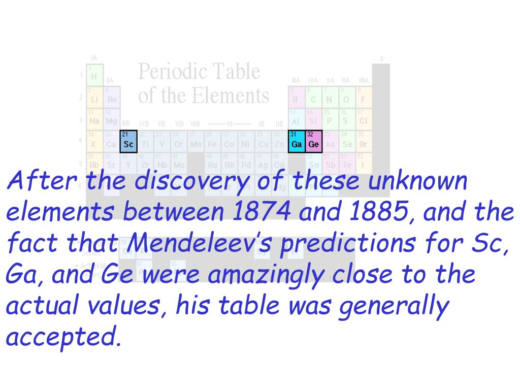 After the discovery of these unknown elements between 1874 and 1885, and the fact that Mendeleev's predictions for Sc, Ga, and Ge were amazingly close to the actual values, his table was generally accepted.