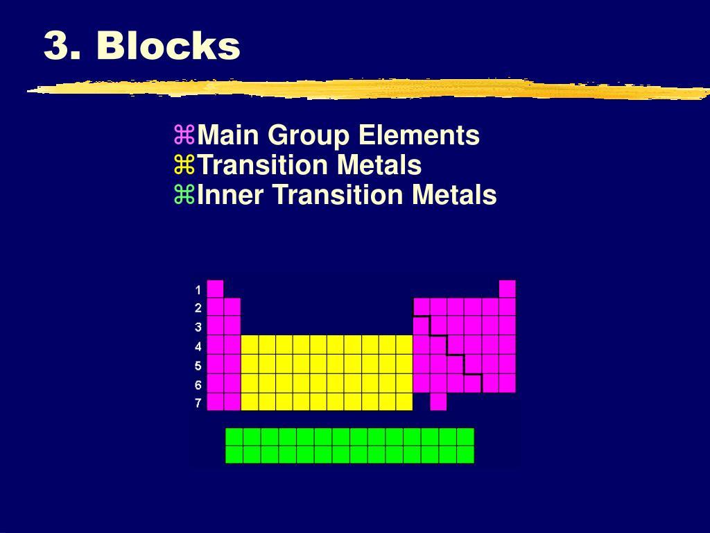 3. Blocks