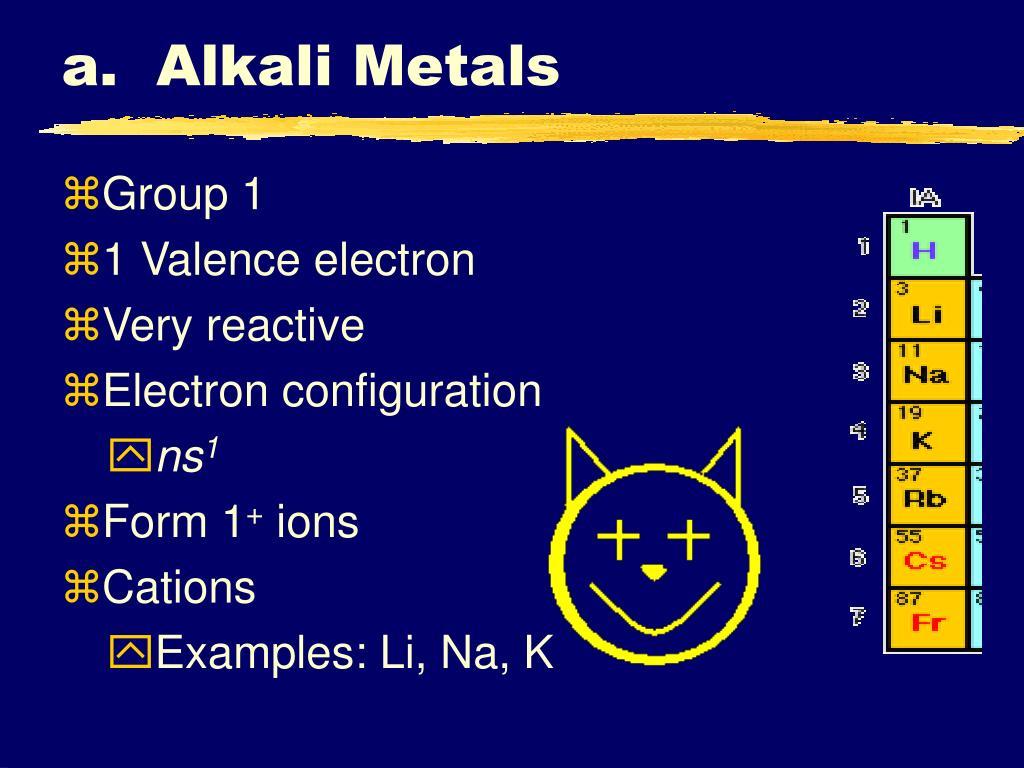 a.  Alkali Metals