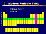 c modern periodic table