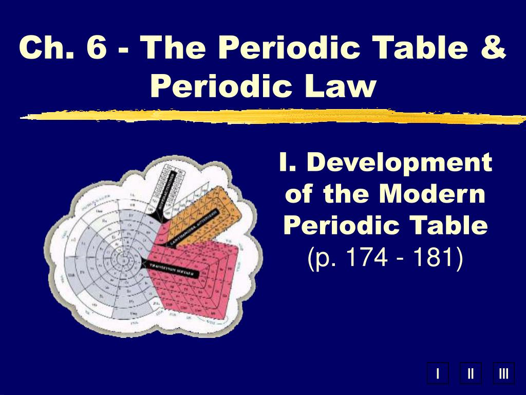 Ch. 6 - The Periodic Table & Periodic Law