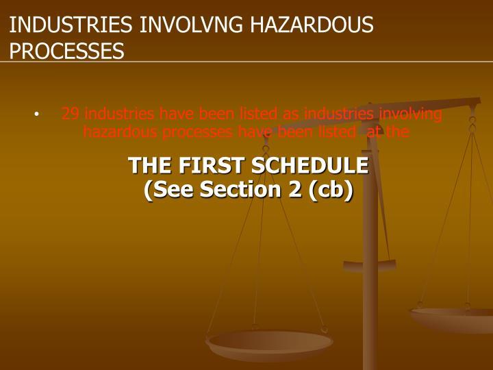 INDUSTRIES INVOLVNG HAZARDOUS PROCESSES