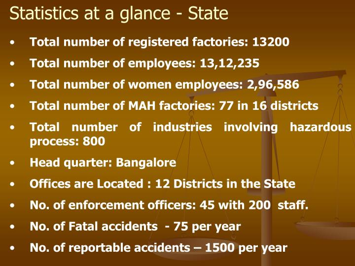 Statistics at a glance - State