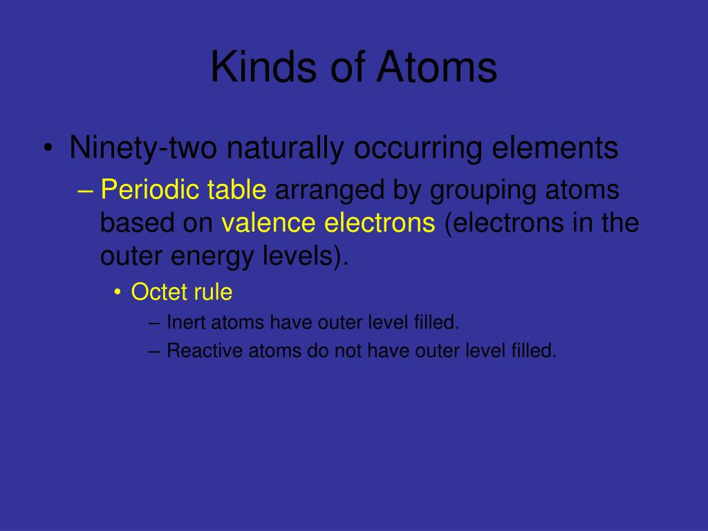 Kinds of Atoms