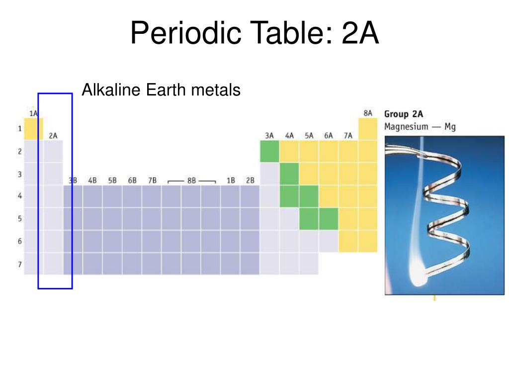 Periodic Table: 2A