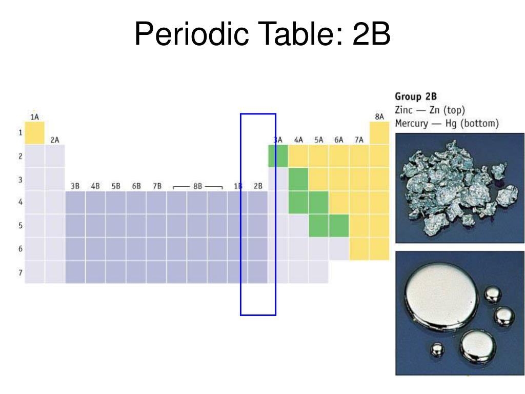 Periodic Table: 2B