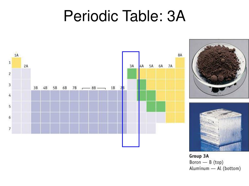 Periodic Table: 3A