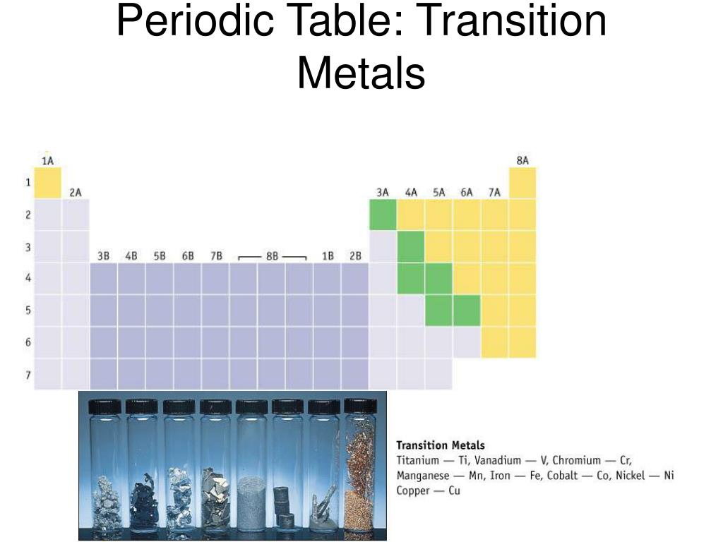 Periodic Table: Transition Metals