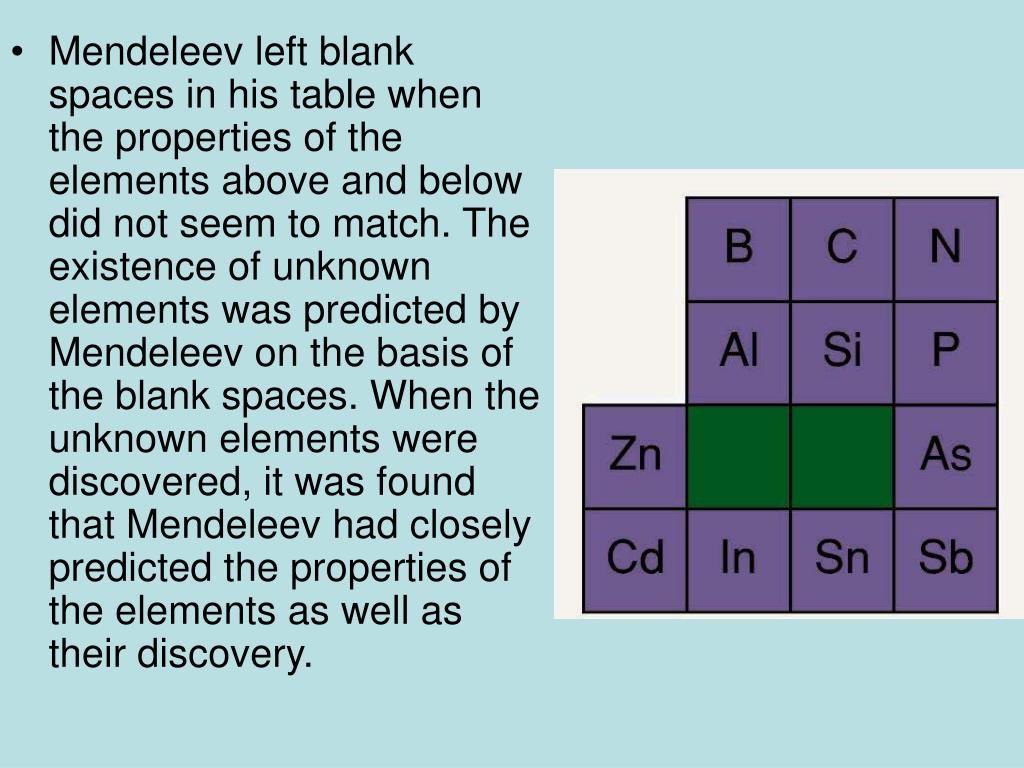 Mendeleev left blank spaces in his table when the properties of the elements above and below did not seem to match. The existence of unknown elements was predicted by Mendeleev on the basis of the blank spaces. When the unknown elements were discovered, it was found that Mendeleev had closely predicted the properties of the elements as well as their discovery.