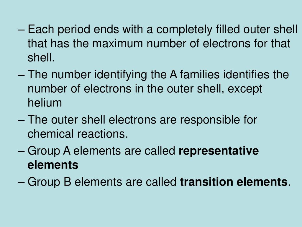 Each period ends with a completely filled outer shell that has the maximum number of electrons for that shell.