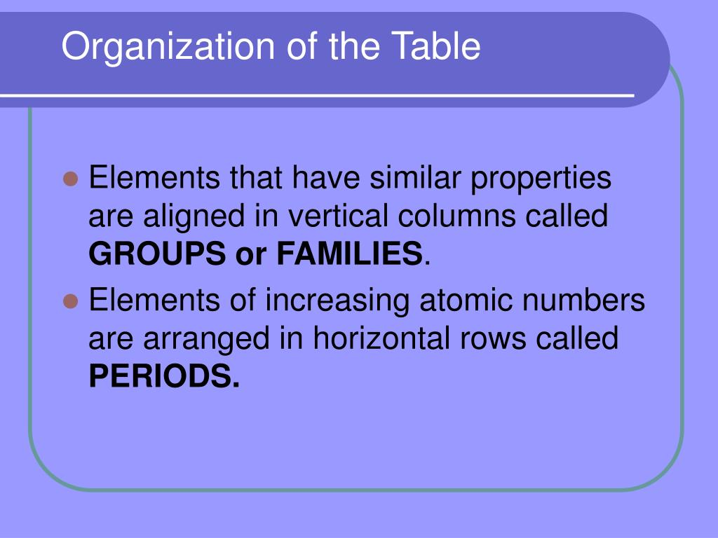 Organization of the Table