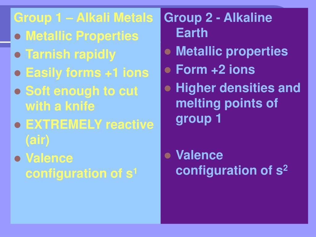 Group 1 – Alkali Metals