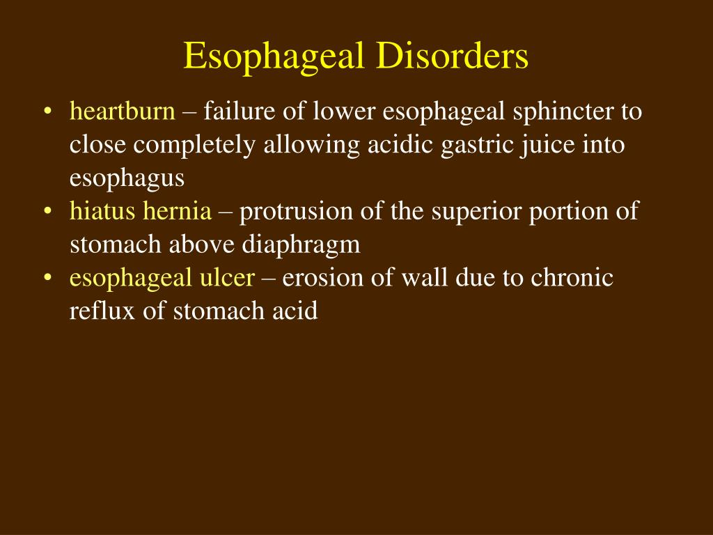 Esophageal Disorders