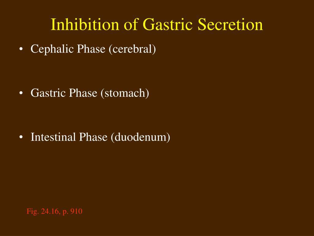 Inhibition of Gastric Secretion
