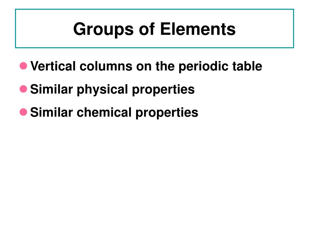 Groups of Elements