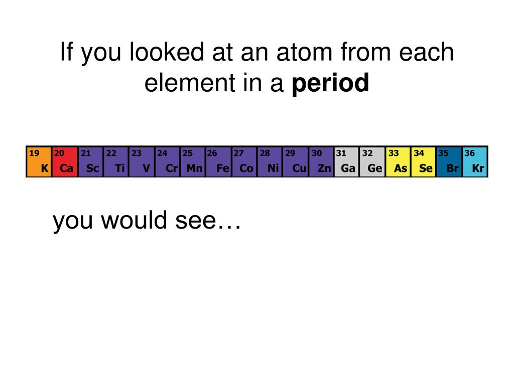 If you looked at an atom from each element in a