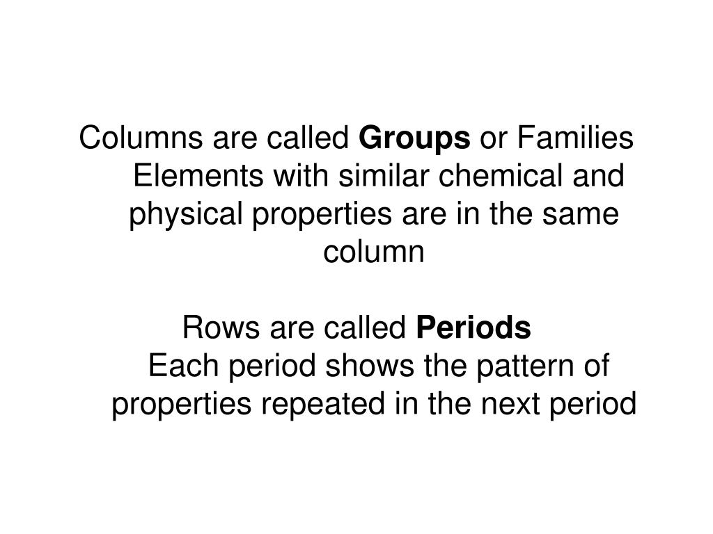 Columns are called
