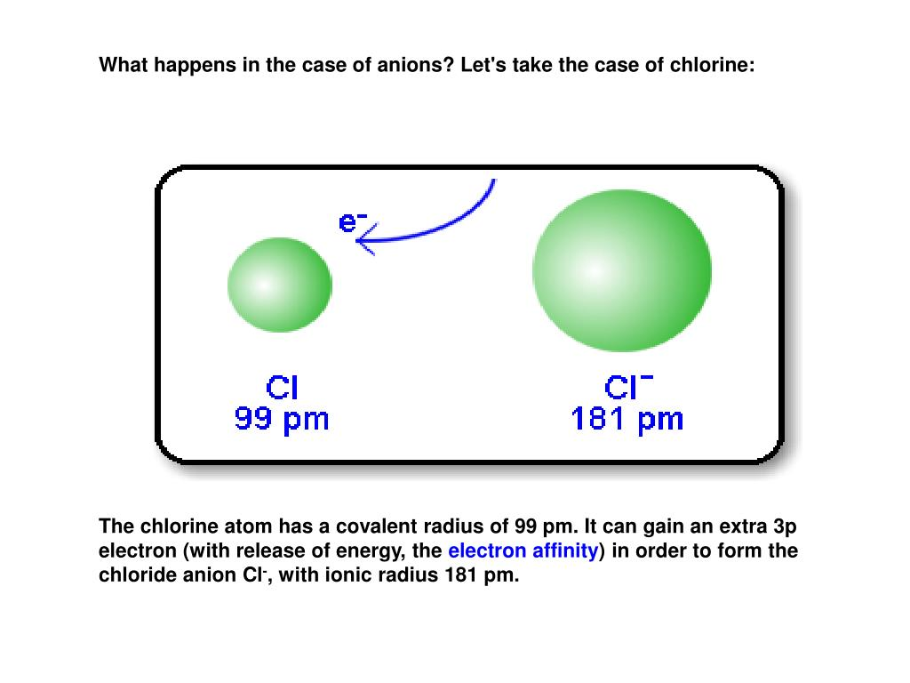 What happens in the case of anions? Let's take the case of chlorine: