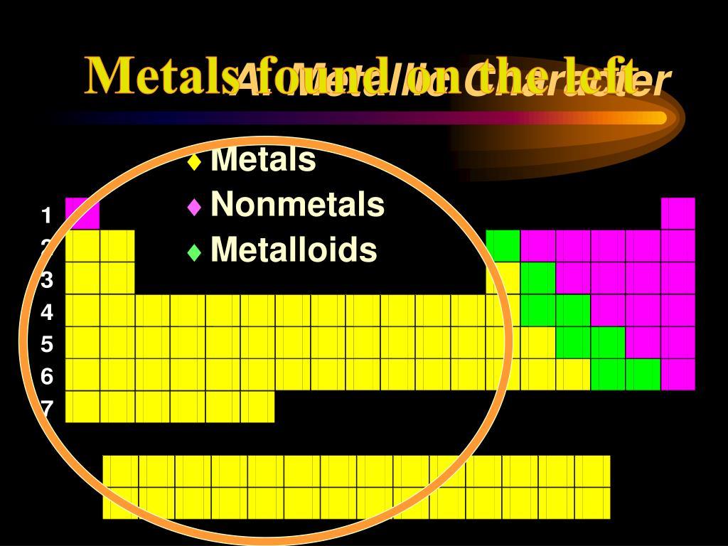 A. Metallic Character