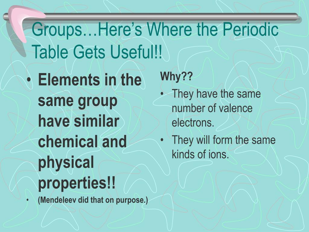 Groups…Here's Where the Periodic Table Gets Useful!!