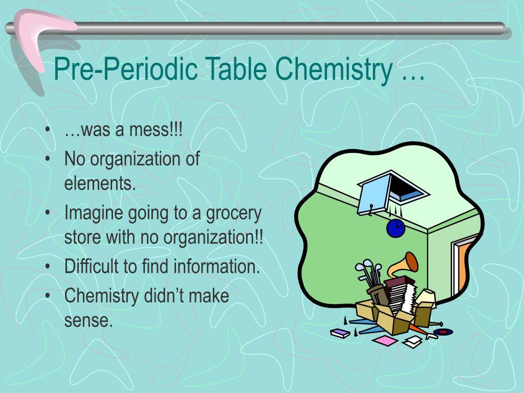 Pre-Periodic Table Chemistry …