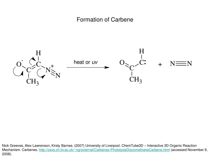 Formation of Carbene