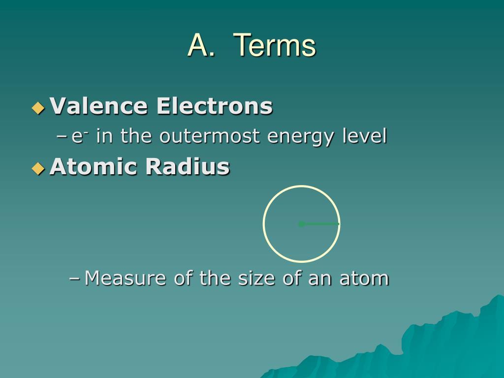 A.  Terms