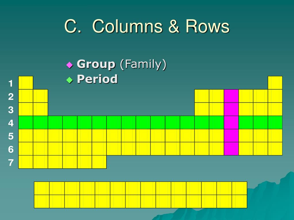 C.  Columns & Rows