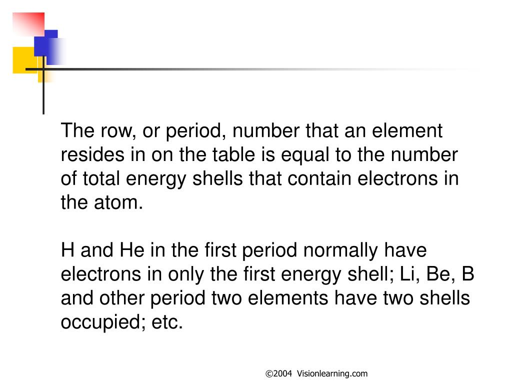 The row, or period, number that an element resides in on the table is equal to the number of total energy shells that contain electrons in the atom.